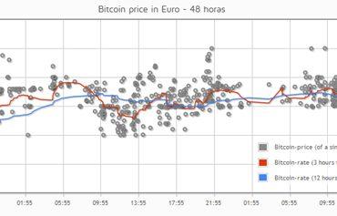 Qué es una bitcoin - INEAF