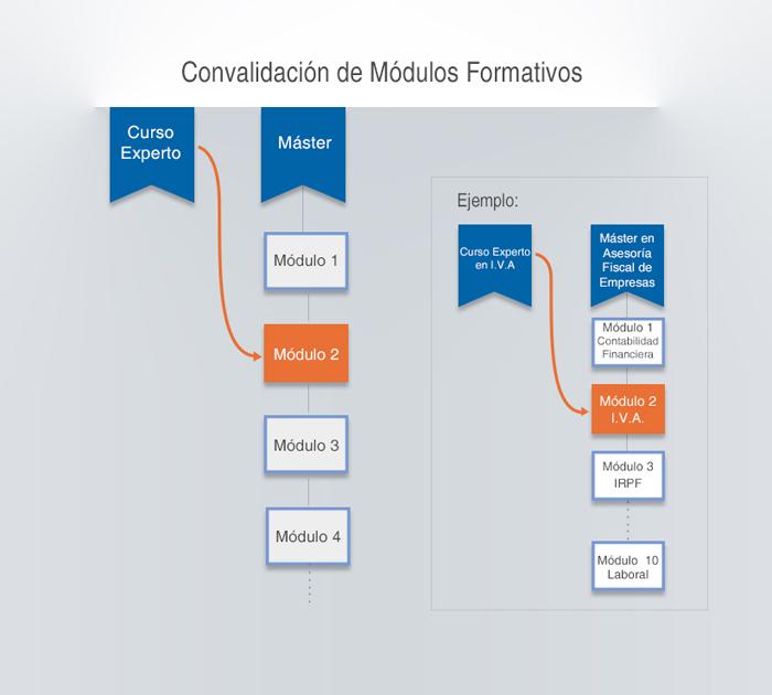 ejemplo - INEAF